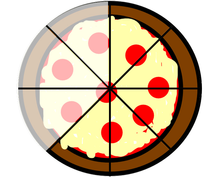 5 out of 8 slices of pizza is five-eighths