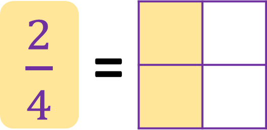 area model of two-fourths