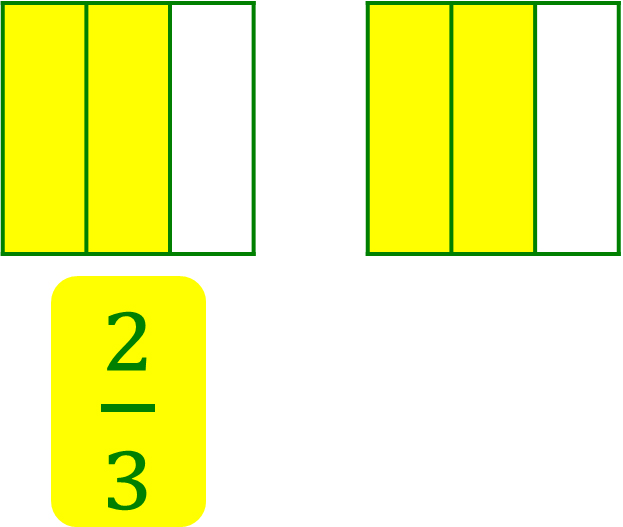 2 area models of two-thirds