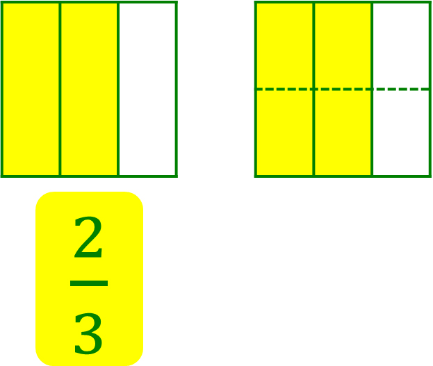 2 area models for two-thirds
