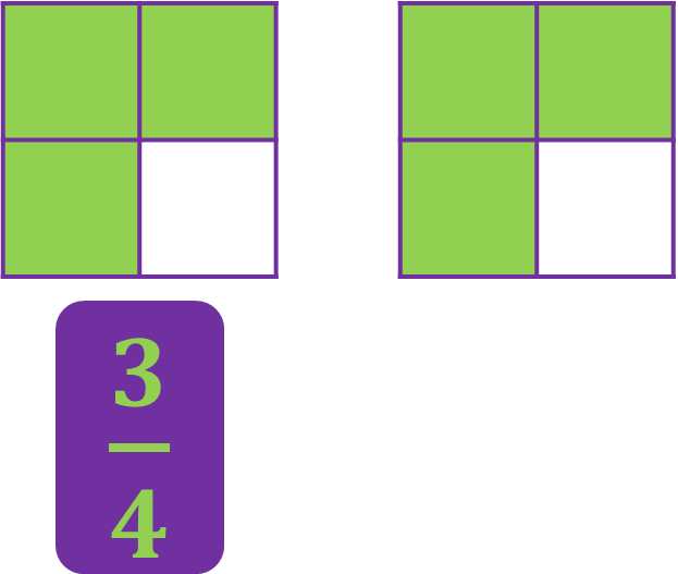 2 area models for three-fourths