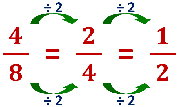 simplifying fraction using division