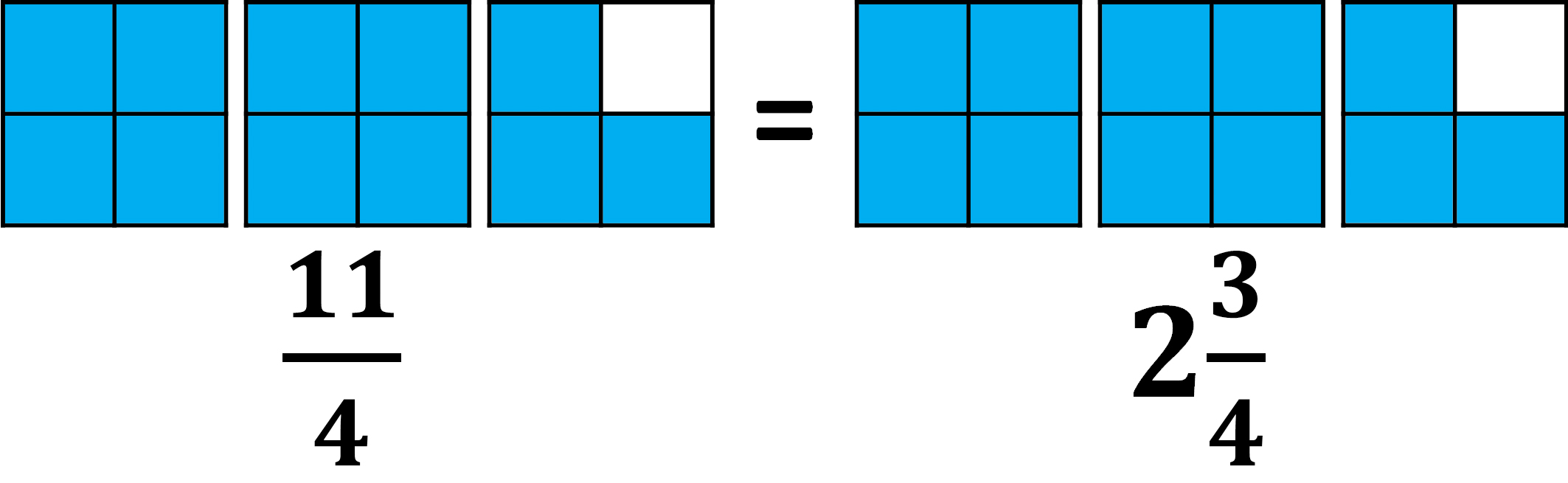 eleven-fourths is equal to 2 and three-fourths