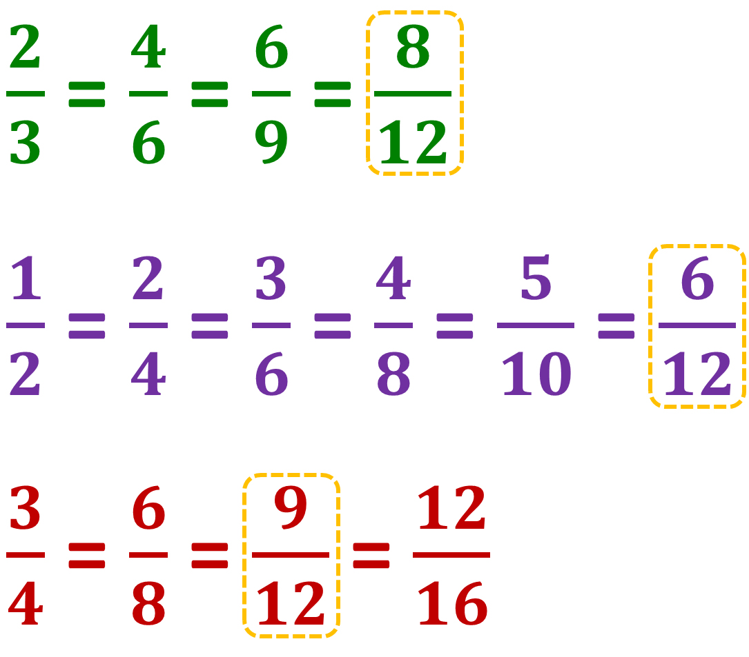 selecting the equivalent fractions with the same denominator