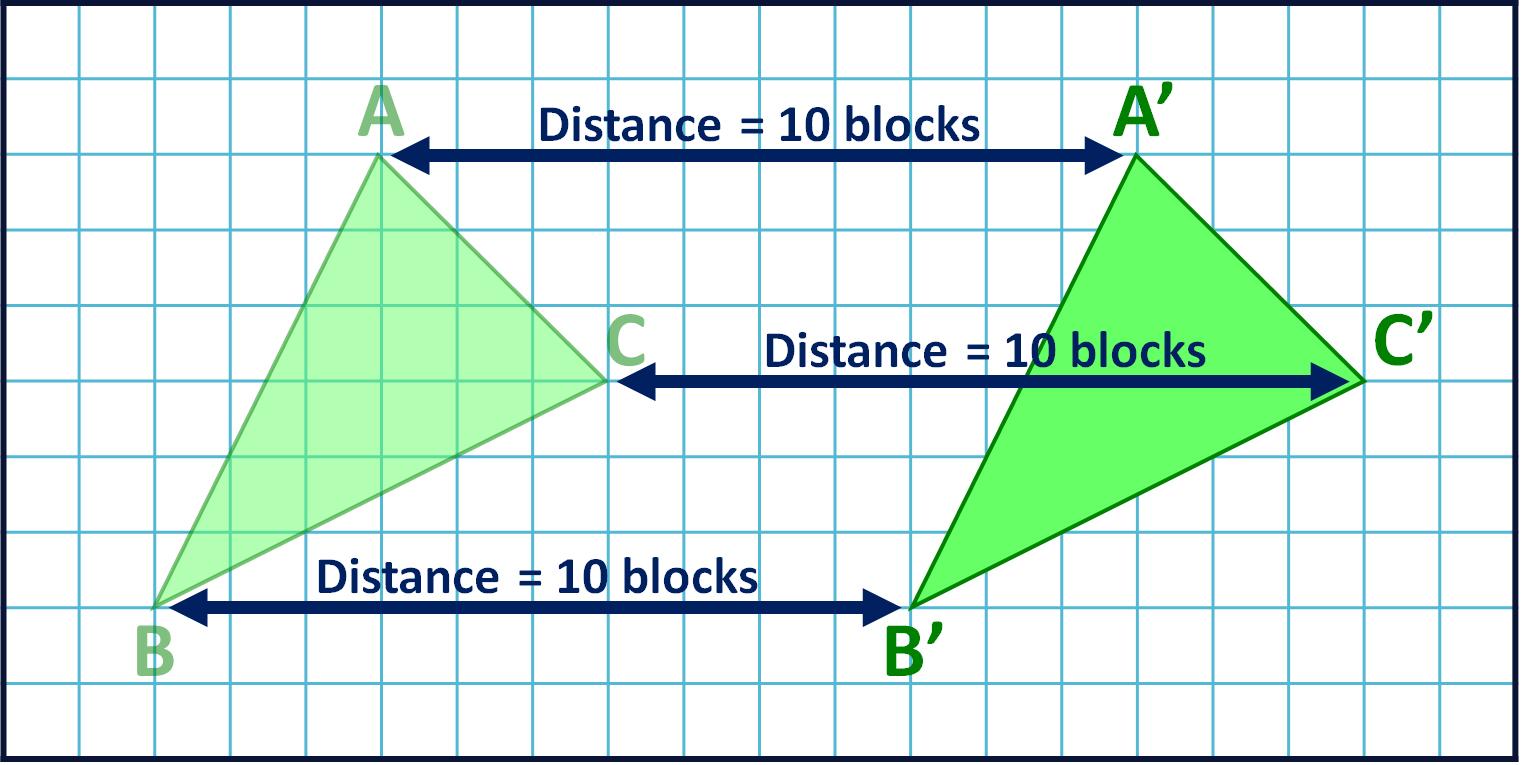 translation of the triangle