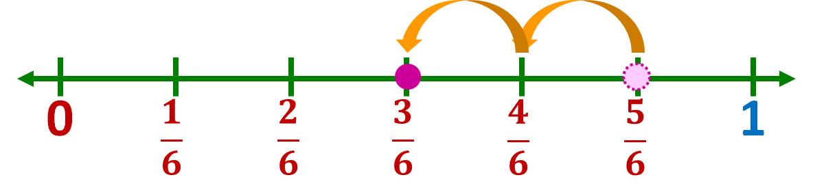 jumping 2 parts backwards from five-sixths