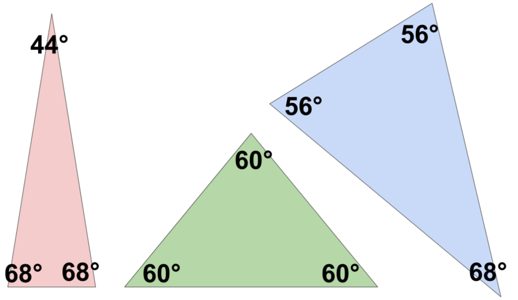 these are all acute triangles