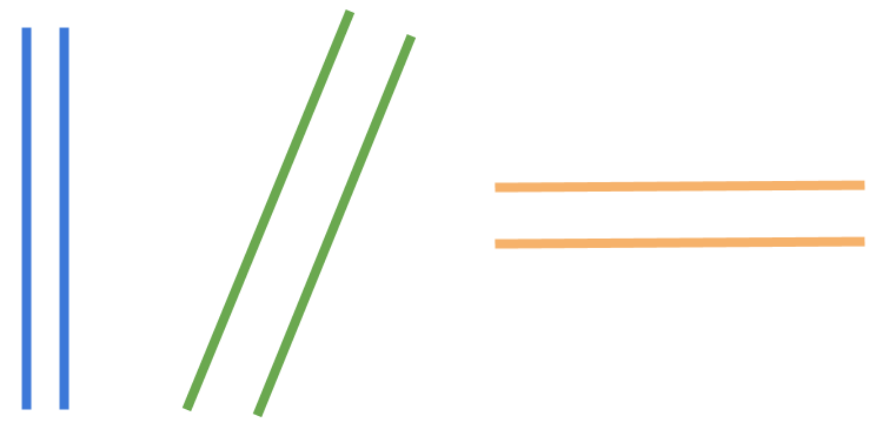 these are all parallel lines