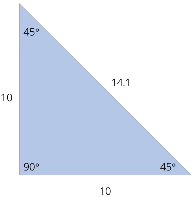 this triangle has a right angle and two equal sides