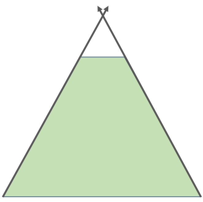 the other pair of sides of the shape intersects
