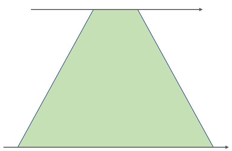 the shape has a pair of opposite sides that are parallel