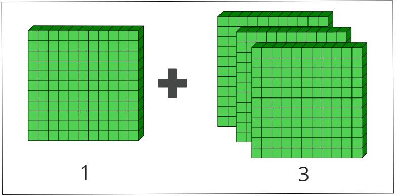 hundreds blocks