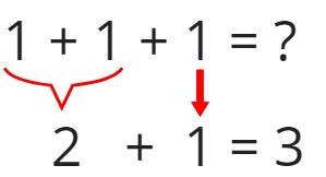 1 + 1 + 1 = ?