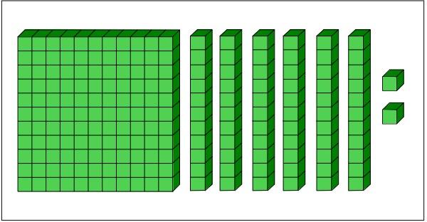 blocks for 162
