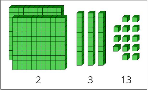 regrouped blocks