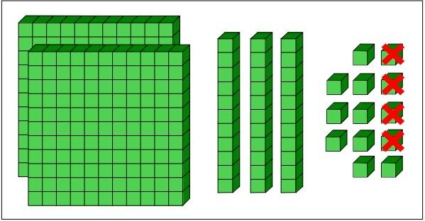 blocks regrouped