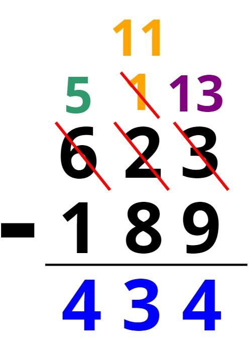 623 minus 189 equals 434