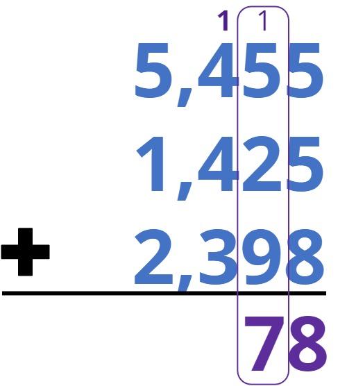 5455 plus 1425 plus 2398