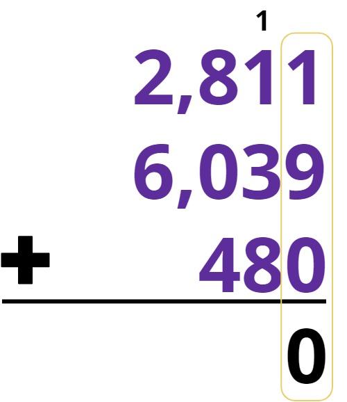 2811 plus 6039 plus 480