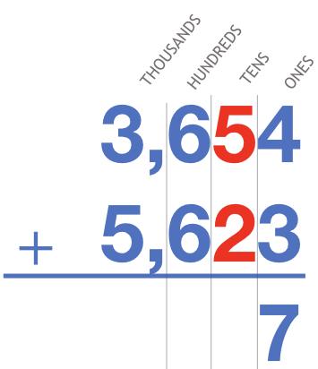 3,654 + 5,623