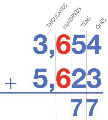 3654 + 5623