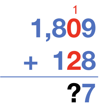 1,809 + 128