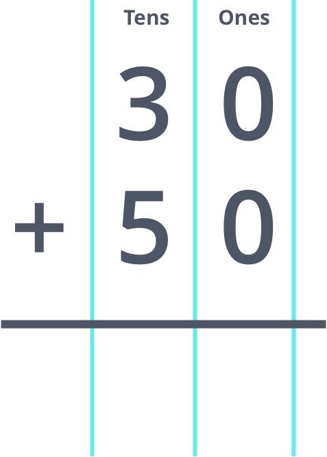 30 + 50