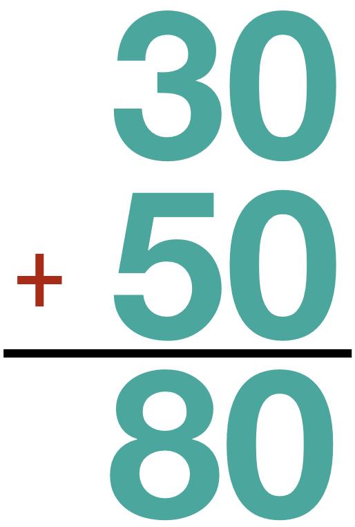 30 + 50 = 80