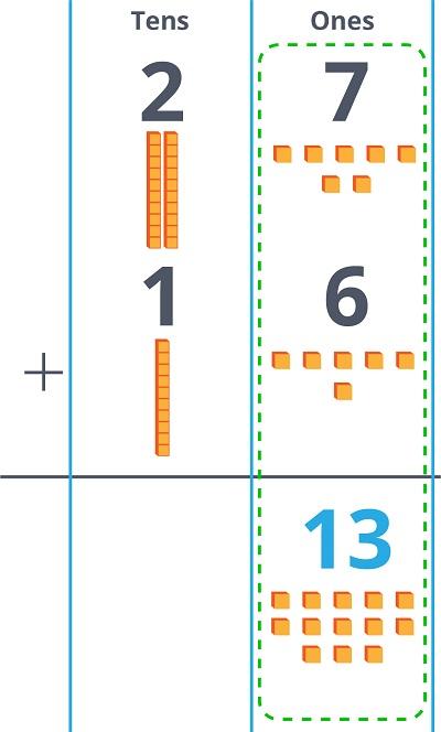 27 + 16 in column form