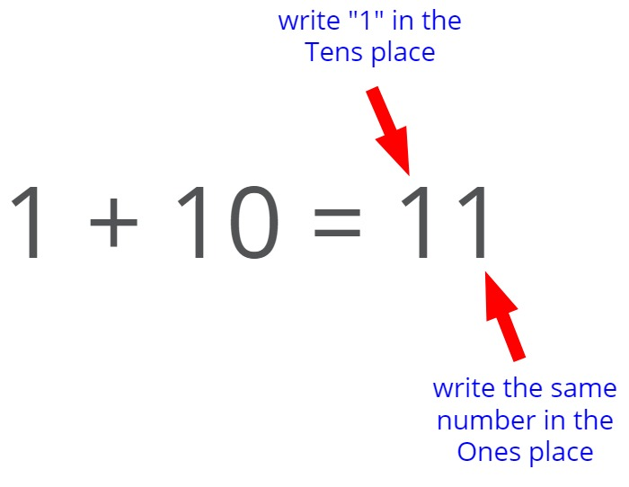 Adding 10 - 1st Grade Addition Facts - Class Ace