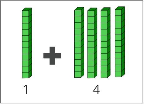 tens blocks