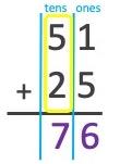 51 + 25 =  76