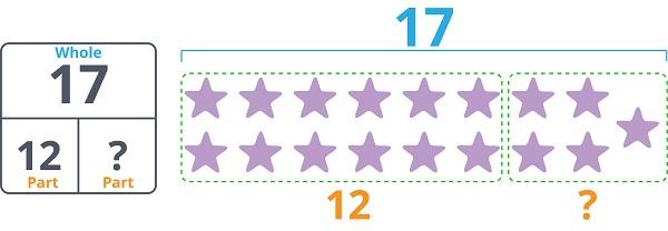 17 stars