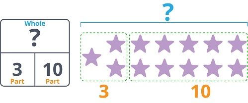 3 and 10 stars