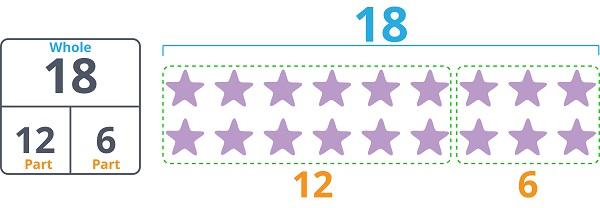 18 stars