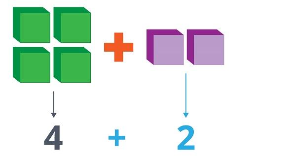 green and purple blocks