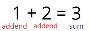 addition equation