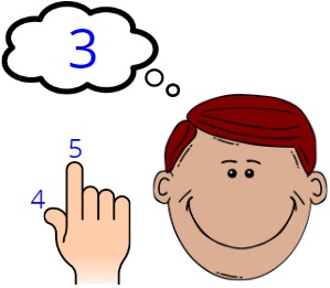 counting with your fingers