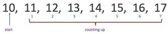 10 + 7