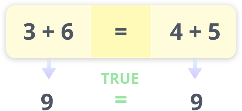 3 + 6 = 4 + 5