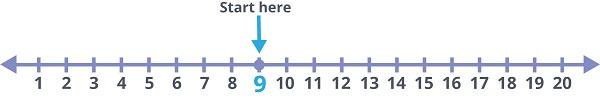 start at 9 on number line