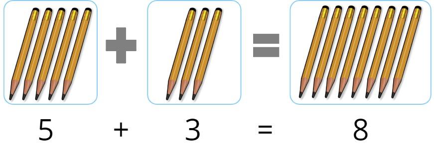 5 + 3 = 8 pencils