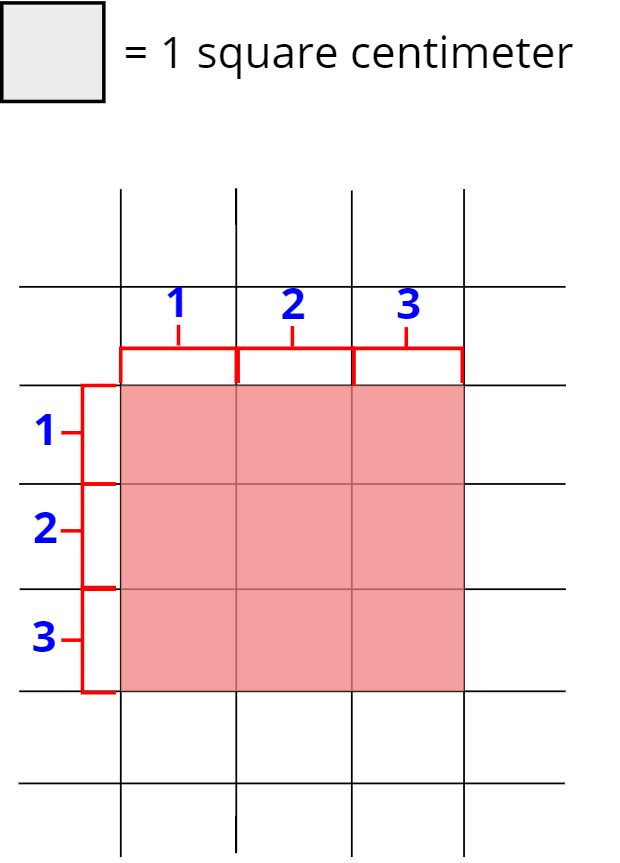 square on a grid