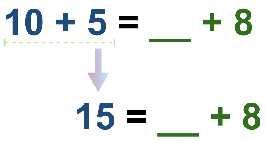 10 + 5 = ____ + 8