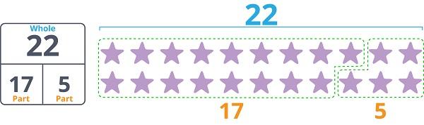 22 stars