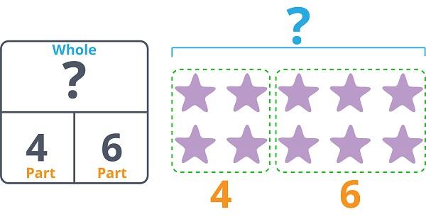 4 stars and 6 stars