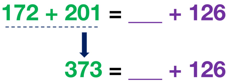 172 + 201 = ____ + 126