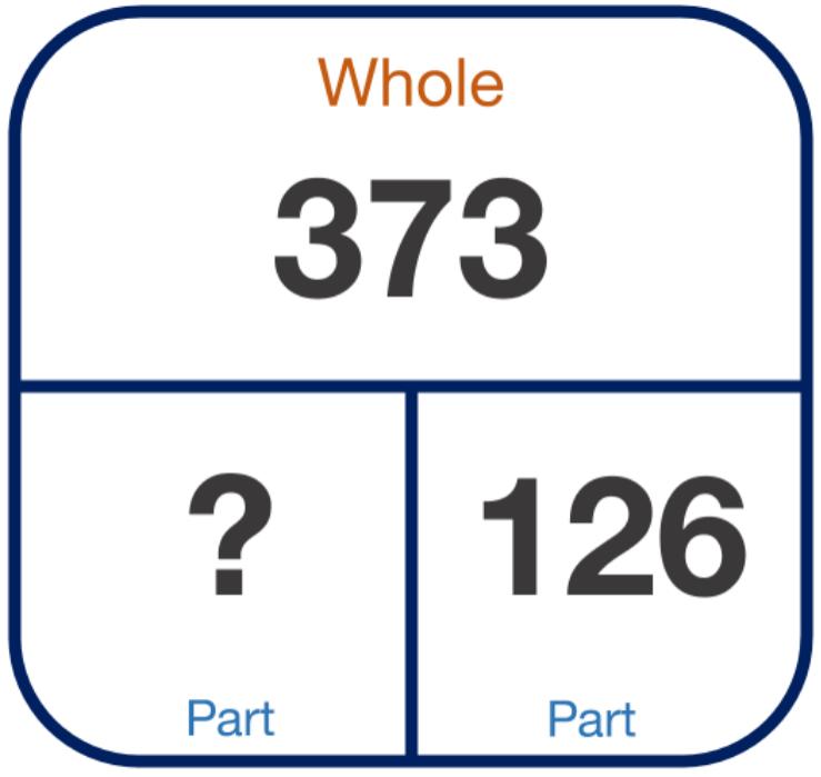 Part-whole diagram 373