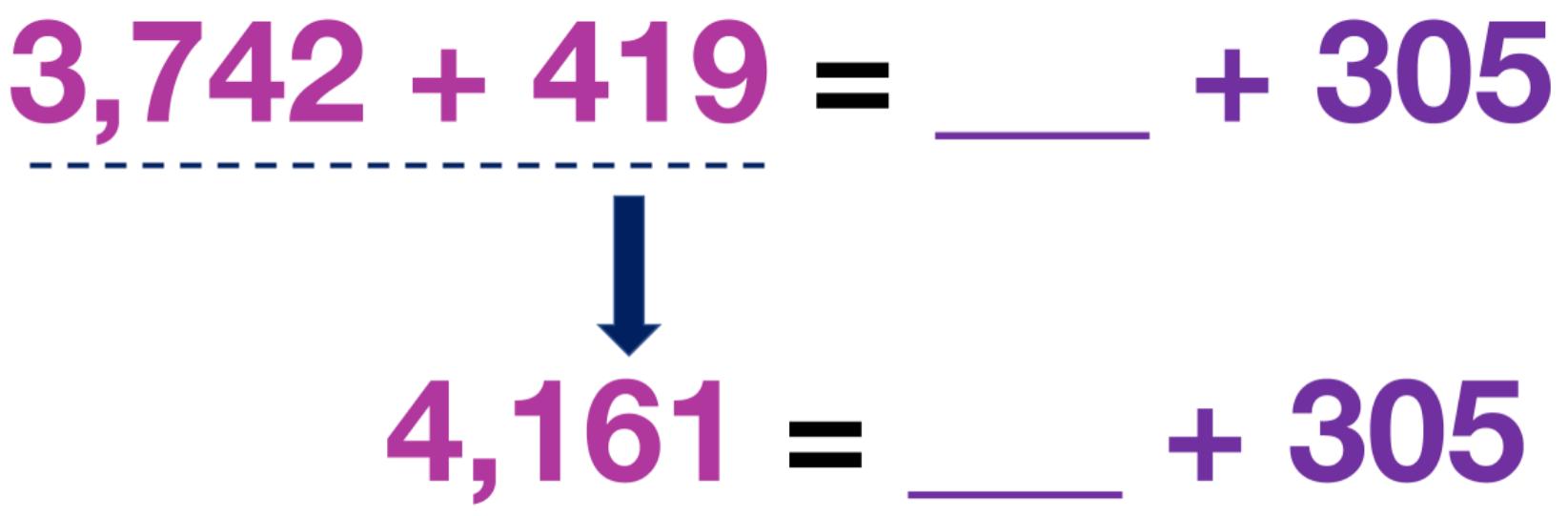3,472 + 419 = _____ + 305