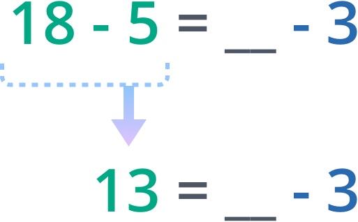 18 - 5 = ___ - 3